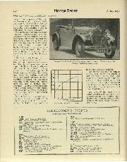 Page 18 of April 1932 issue thumbnail