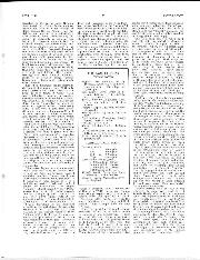 Page 21 of April 1951 issue thumbnail