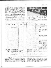 Archive issue April 1958 page 45 article thumbnail