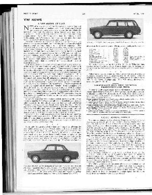 Page 30 of April 1961 archive issue thumbnail