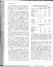Archive issue April 1966 page 28 article thumbnail