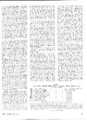 Archive issue April 1973 page 53 article thumbnail
