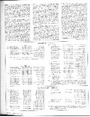 Archive issue April 1981 page 49 article thumbnail