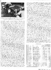 Archive issue August 1970 page 45 article thumbnail