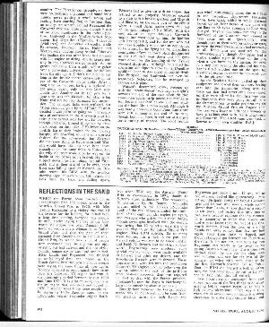 Page 52 of August 1974 archive issue thumbnail