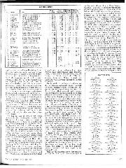 Archive issue August 1975 page 45 article thumbnail
