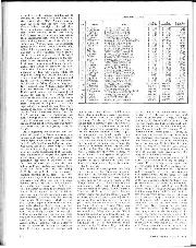Archive issue August 1976 page 54 article thumbnail