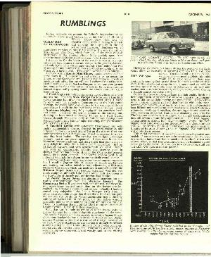 Page 36 of December 1961 archive issue thumbnail