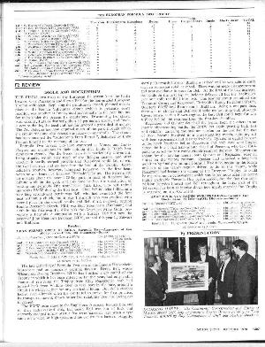 Page 21 of December 1970 archive issue thumbnail