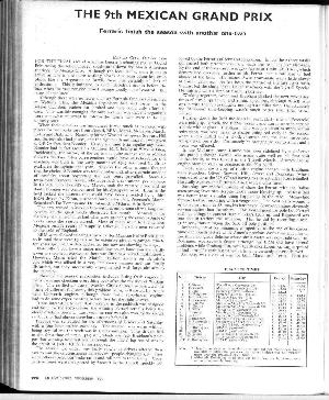 Page 46 of December 1970 archive issue thumbnail