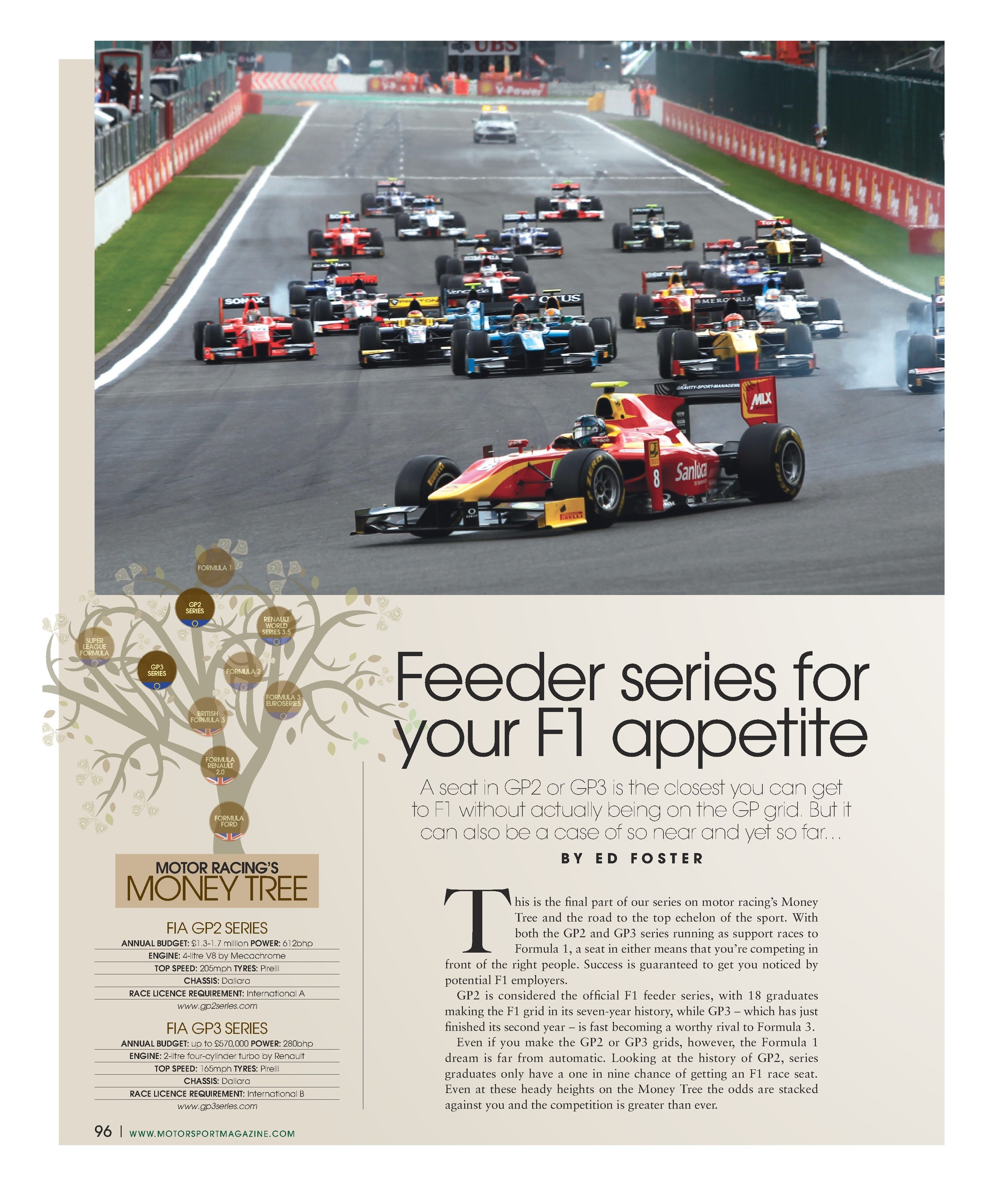 Feeder series for your F1 appetite | Motor Sport Magazine