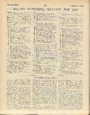 Page 10 of February 1935 issue thumbnail