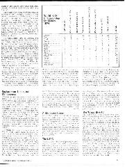 Page 43 of February 1975 issue thumbnail