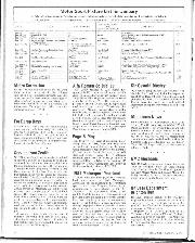 Page 32 of January 1981 issue thumbnail