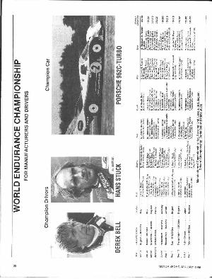 Page 22 of January 1986 archive issue thumbnail