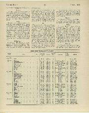 Archive issue July 1938 page 22 article thumbnail