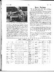 Archive issue July 1953 page 38 article thumbnail
