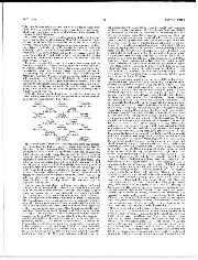 Archive issue July 1958 page 29 article thumbnail