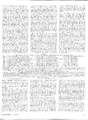 Archive issue July 1973 page 83 article thumbnail