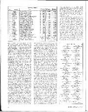 Archive issue July 1976 page 24 article thumbnail