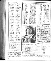 Archive issue July 1977 page 26 article thumbnail