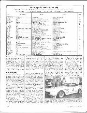 Page 20 of July 1986 issue thumbnail