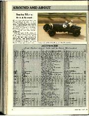 Page 6 of July 1988 issue thumbnail