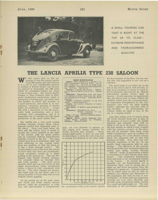 THE LANCIA APRILIA TYPE 238 SALOON | Motor Sport Magazine Archive