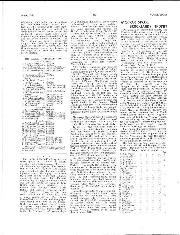 Archive issue June 1950 page 41 article thumbnail