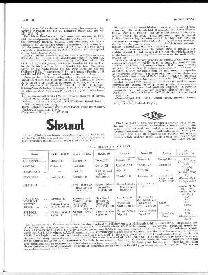 Page 41 of June 1952 archive issue thumbnail