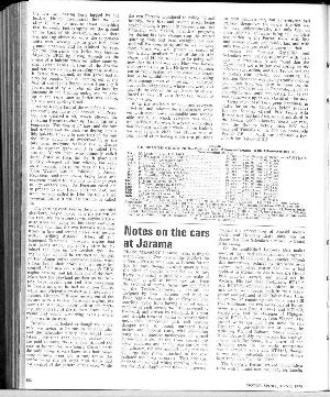 Page 36 of June 1974 archive issue thumbnail