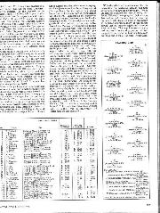 Archive issue June 1975 page 27 article thumbnail