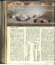 Archive issue June 1981 page 82 article thumbnail