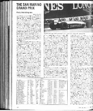 Page 42 of June 1981 archive issue thumbnail