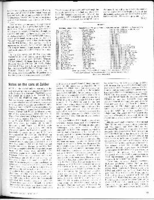 Page 49 of June 1982 archive issue thumbnail
