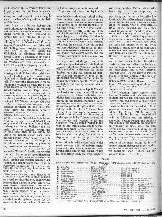 Archive issue June 1983 page 32 article thumbnail