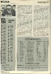 Archive issue June 1994 page 20 article thumbnail