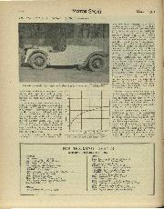 Page 20 of March 1933 issue thumbnail