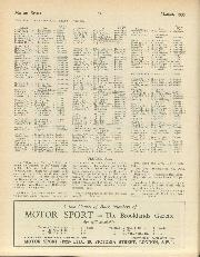 Page 36 of March 1935 issue thumbnail