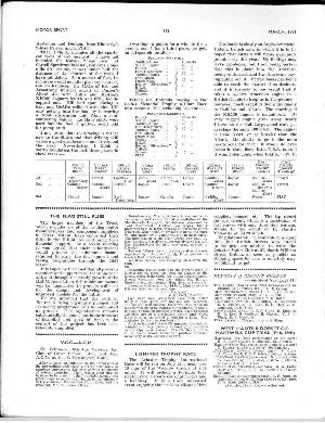 Page 10 of March 1951 archive issue thumbnail