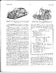 Archive issue March 1954 page 24 article thumbnail