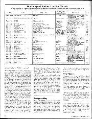 Page 22 of March 1977 issue thumbnail