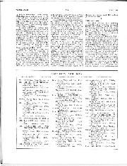 Archive issue May 1951 page 32 article thumbnail
