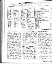 Page 24 of May 1974 issue thumbnail