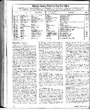 Archive issue May 1975 page 24 article thumbnail
