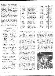 Archive issue May 1976 page 53 article thumbnail