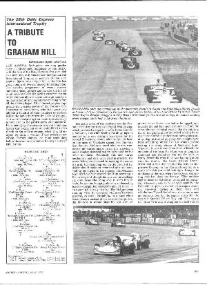 Page 27 of May 1976 archive issue thumbnail