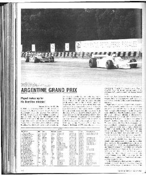 Page 40 of May 1981 archive issue thumbnail