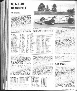 Page 64 of May 1981 archive issue thumbnail