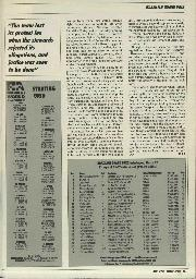 Archive issue May 1994 page 21 article thumbnail